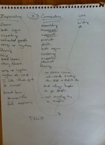 Lynn's Poem List 3